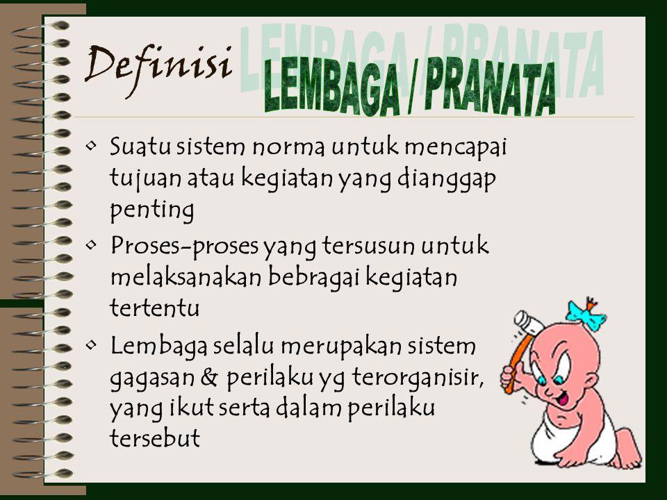 Definisi LEMBAGA / PRANATA