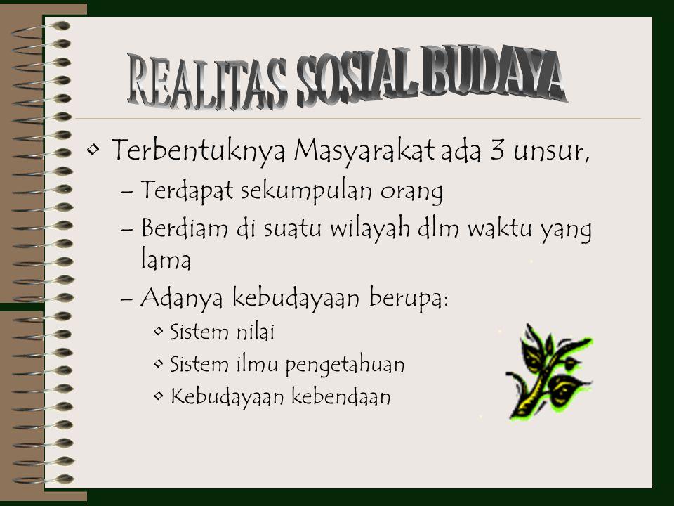REALITAS SOSIAL BUDAYA