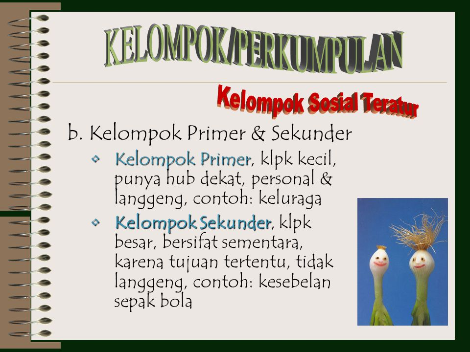 KELOMPOK/PERKUMPULAN