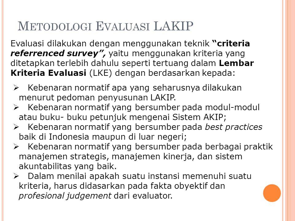 Metodologi Evaluasi LAKIP