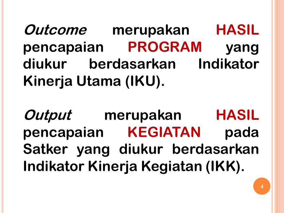 Outcome merupakan HASIL pencapaian PROGRAM yang diukur berdasarkan Indikator Kinerja Utama (IKU).