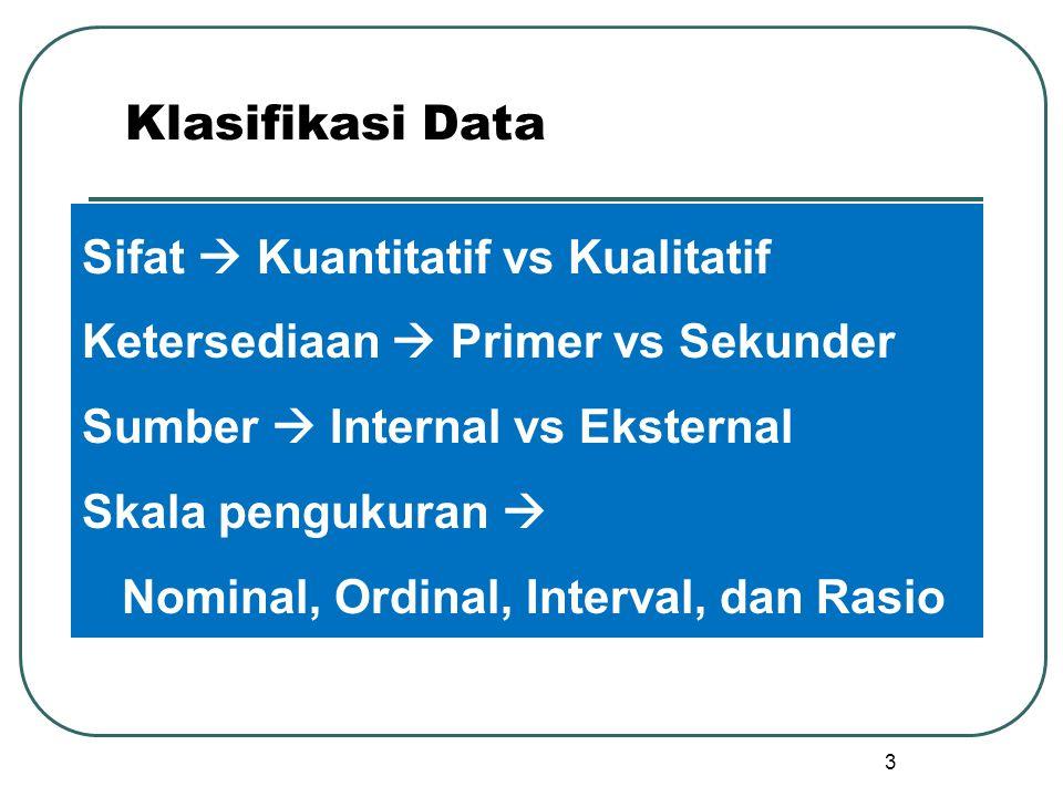 Klasifikasi Data Sifat  Kuantitatif vs Kualitatif