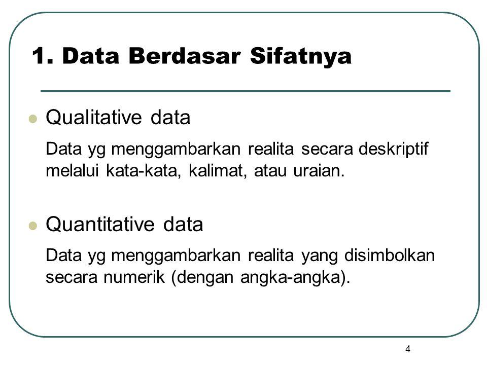 1. Data Berdasar Sifatnya