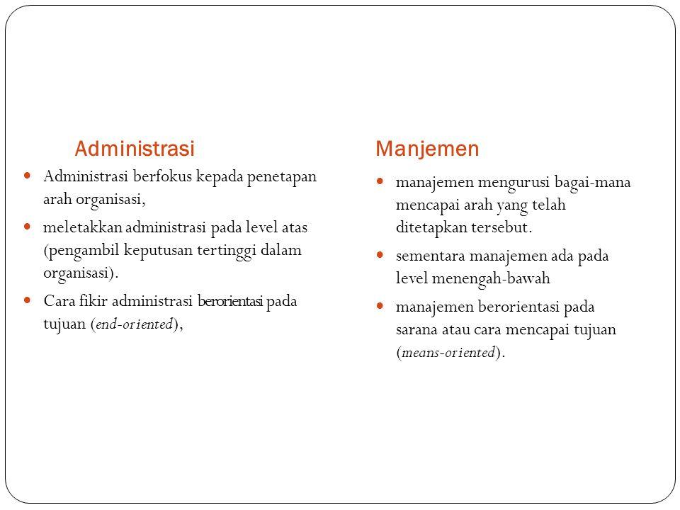 Administrasi Manjemen