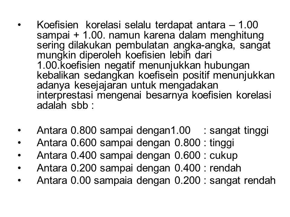 Koefisien korelasi selalu terdapat antara – 1. 00 sampai + 1. 00