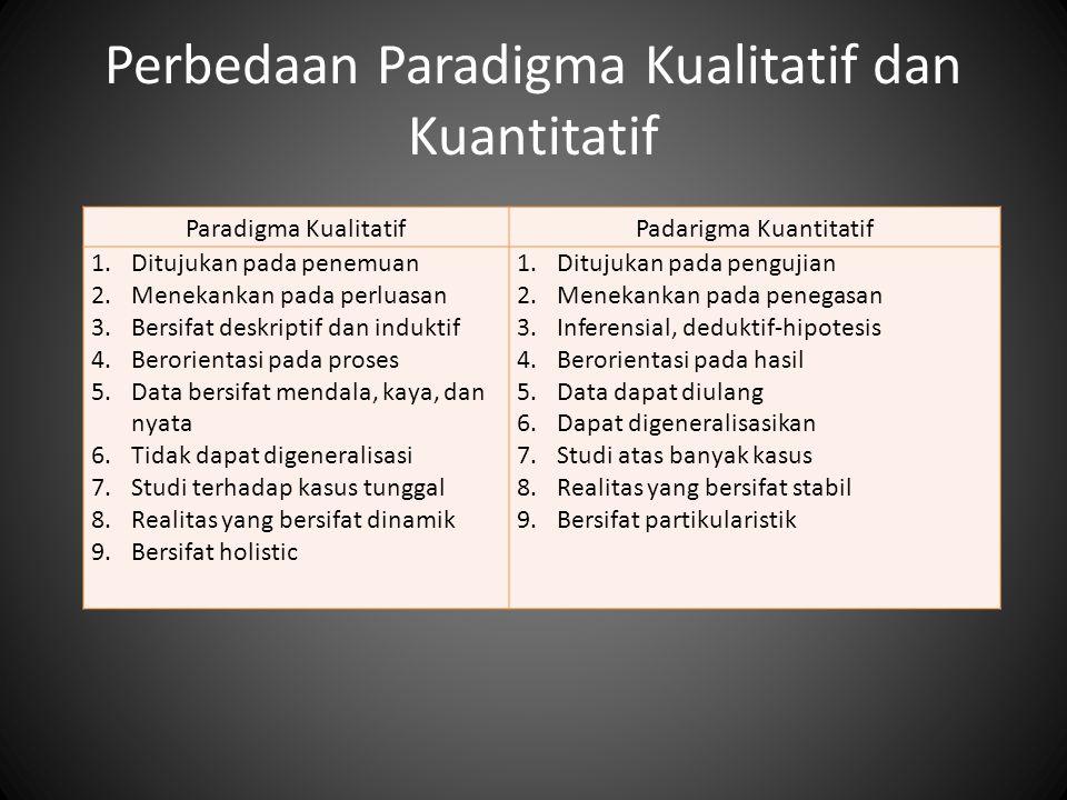 Perbedaan Paradigma Kualitatif dan Kuantitatif