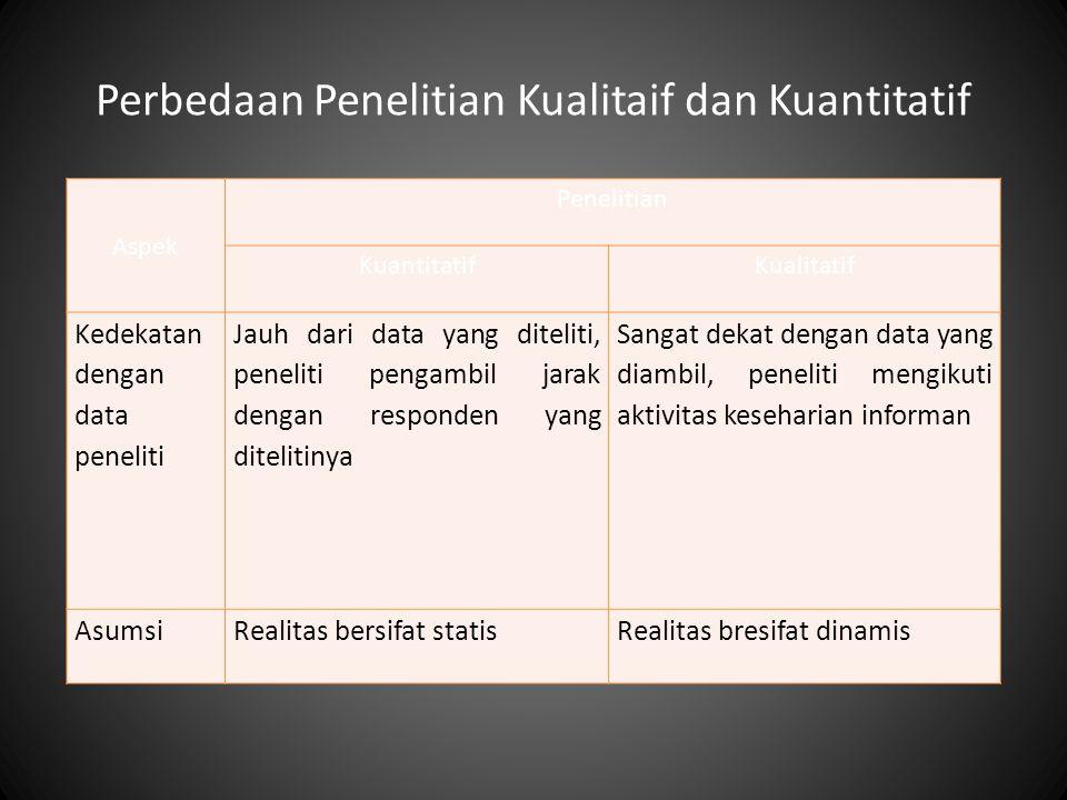 Perbedaan Penelitian Kualitaif dan Kuantitatif