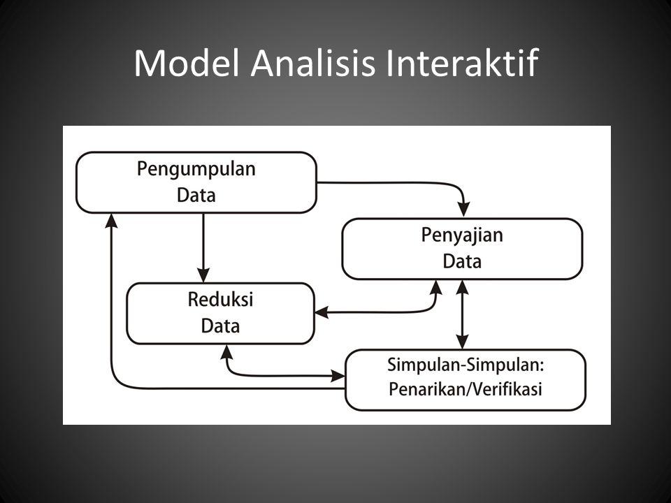 Model Analisis Interaktif