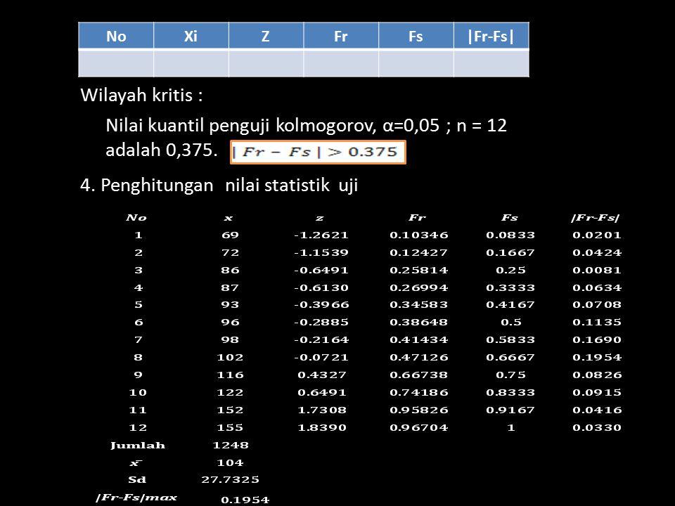 4. Penghitungan nilai statistik uji