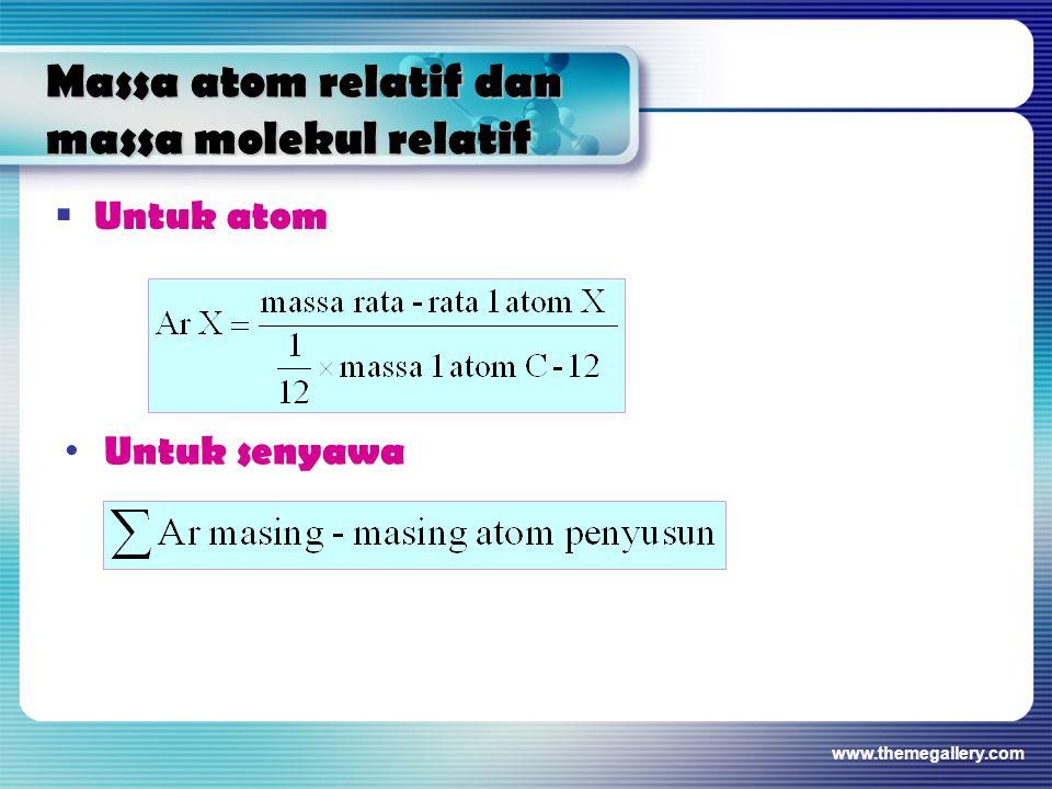 Massa atom relatif dan massa molekul relatif