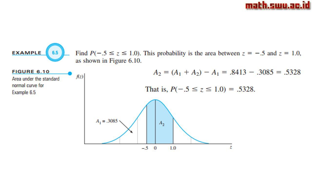 Tabel z adalah peluang dari daerah dibawah kurva ke kiri