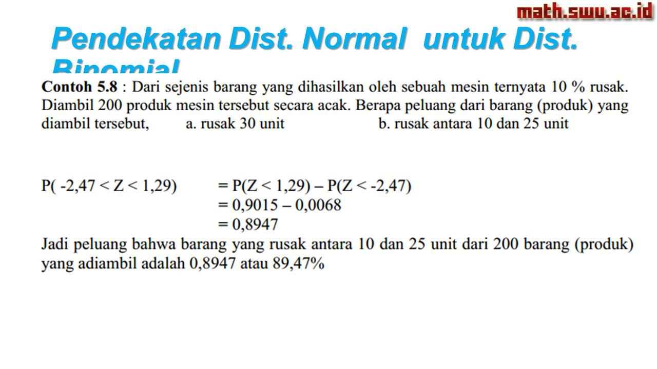 Pendekatan Dist. Normal untuk Dist. Binomial
