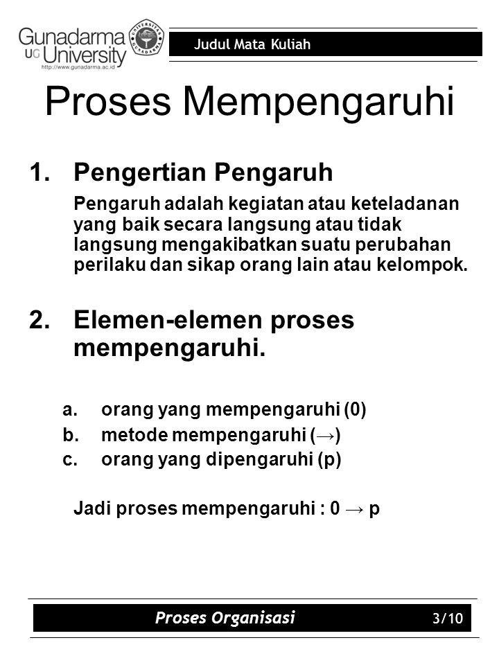 Proses Mempengaruhi Pengertian Pengaruh