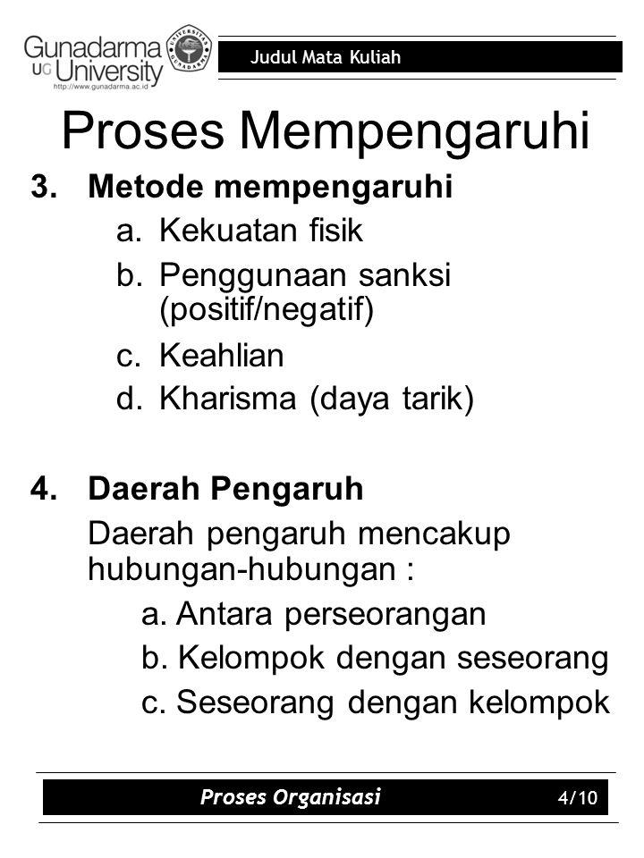 Proses Mempengaruhi Metode mempengaruhi Kekuatan fisik