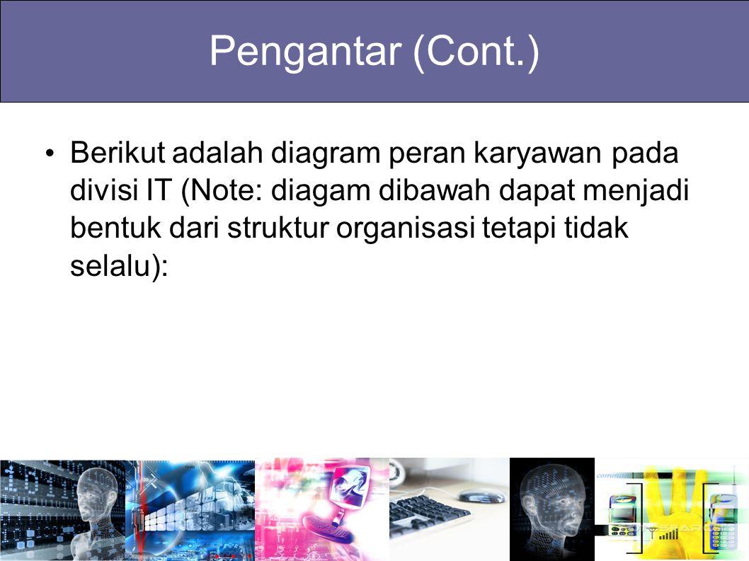 Pengantar (Cont.)