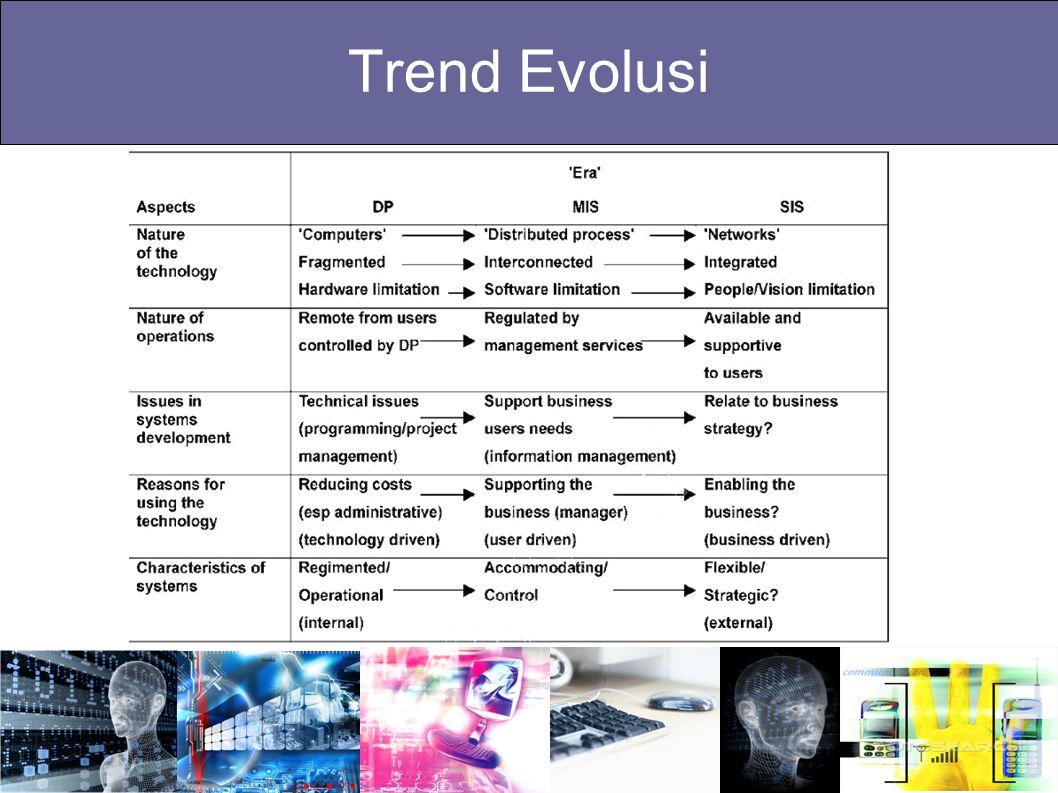 Trend Evolusi