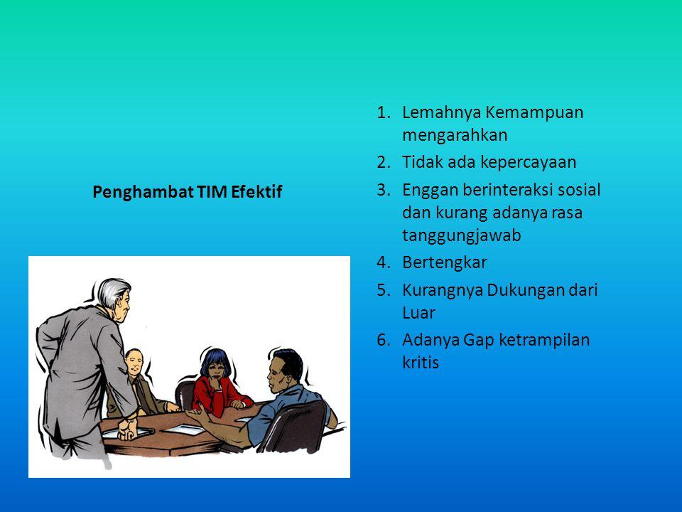Penghambat TIM Efektif