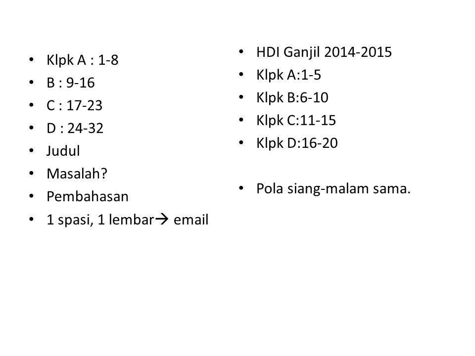 HDI Ganjil 2014-2015 Klpk A:1-5. Klpk B:6-10. Klpk C:11-15. Klpk D:16-20. Pola siang-malam sama.