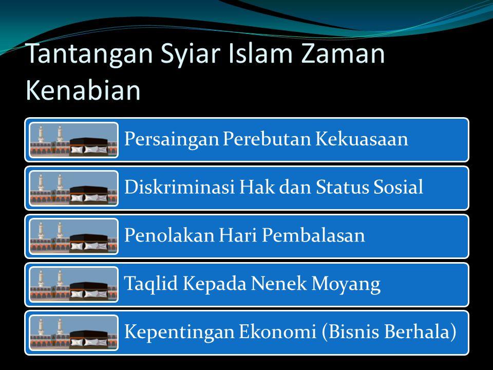 Tantangan Syiar Islam Zaman Kenabian