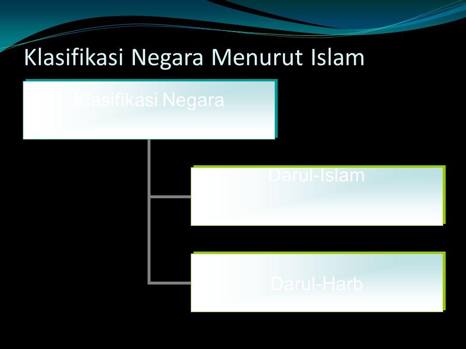 Klasifikasi Negara Menurut Islam