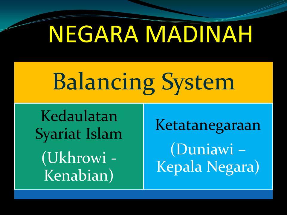 NEGARA MADINAH Balancing System (Ukhrowi -Kenabian)