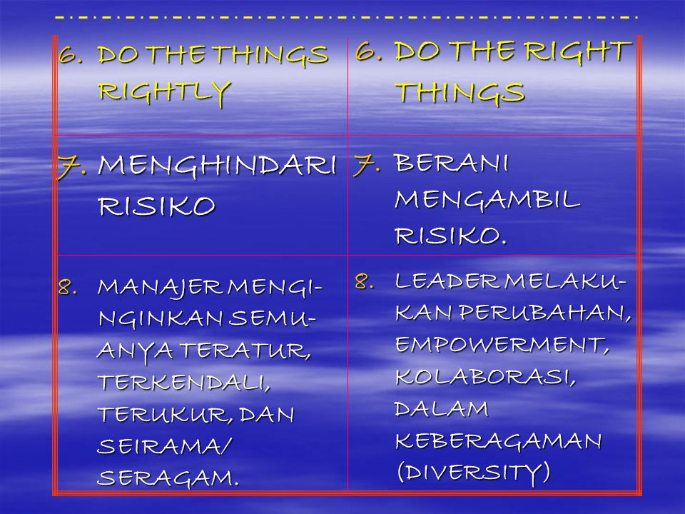 DO THE RIGHT THINGS MENGHINDARI RISIKO DO THE THINGS RIGHTLY