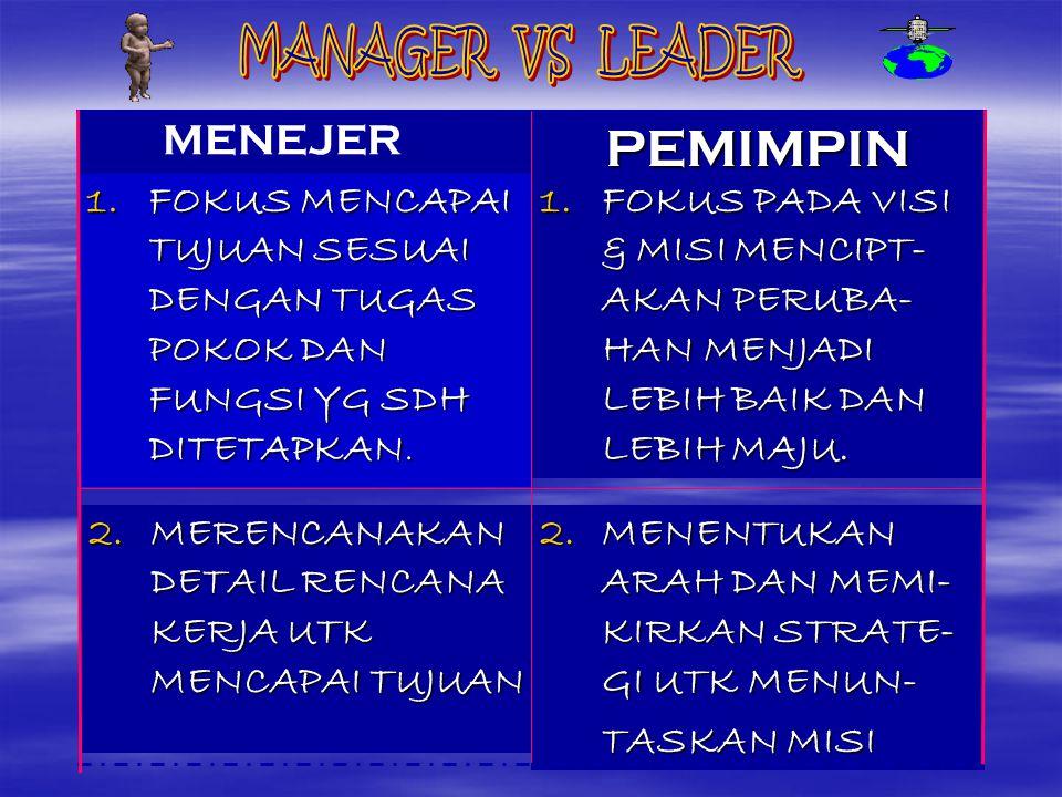 MANAGER VS LEADER PEMIMPIN MENEJER