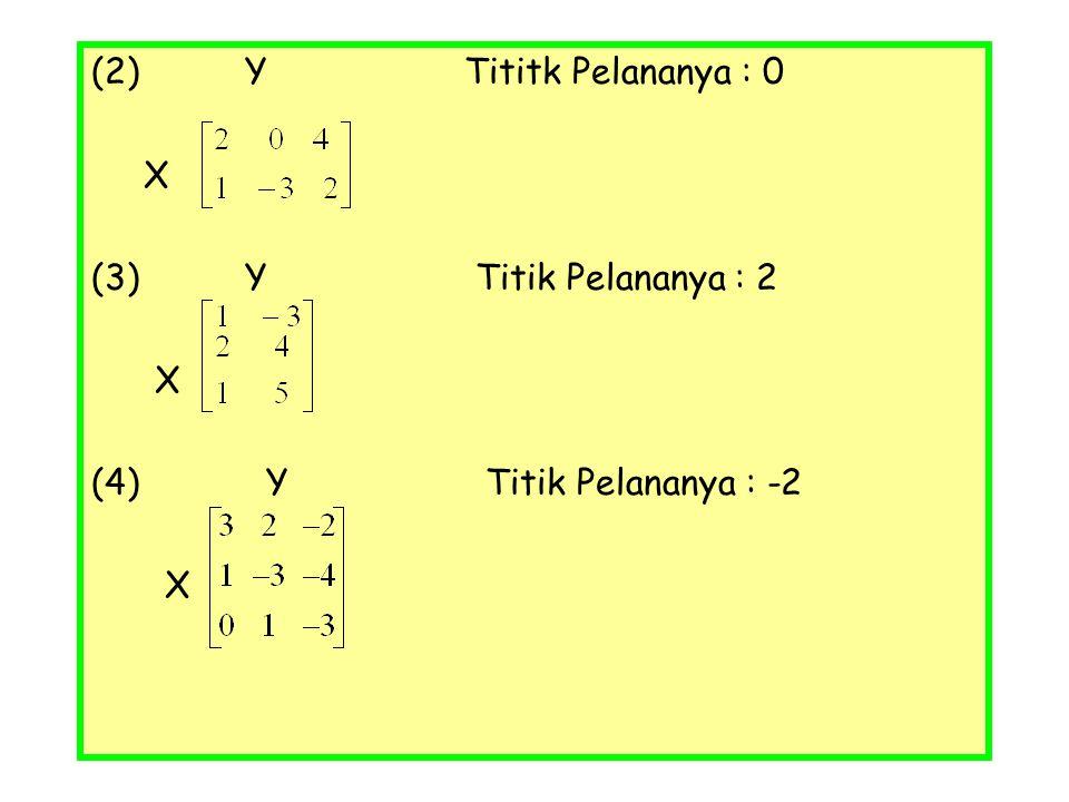 (2) Y Tititk Pelananya : 0 X. (3) Y Titik Pelananya : 2.