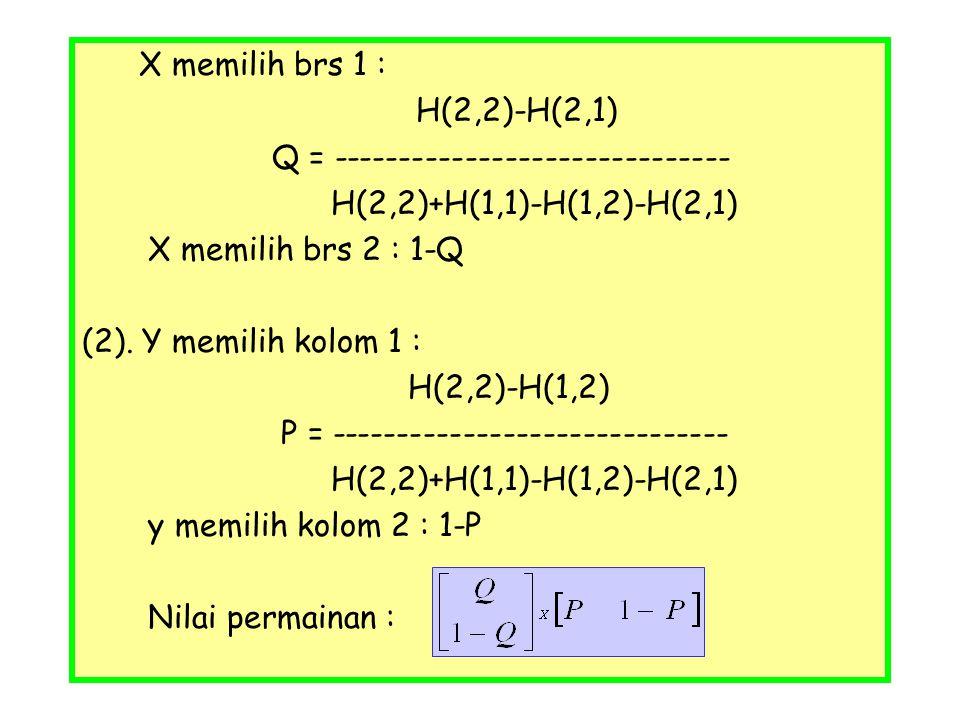 X memilih brs 1 : H(2,2)-H(2,1) Q = ------------------------------ H(2,2)+H(1,1)-H(1,2)-H(2,1) X memilih brs 2 : 1-Q.