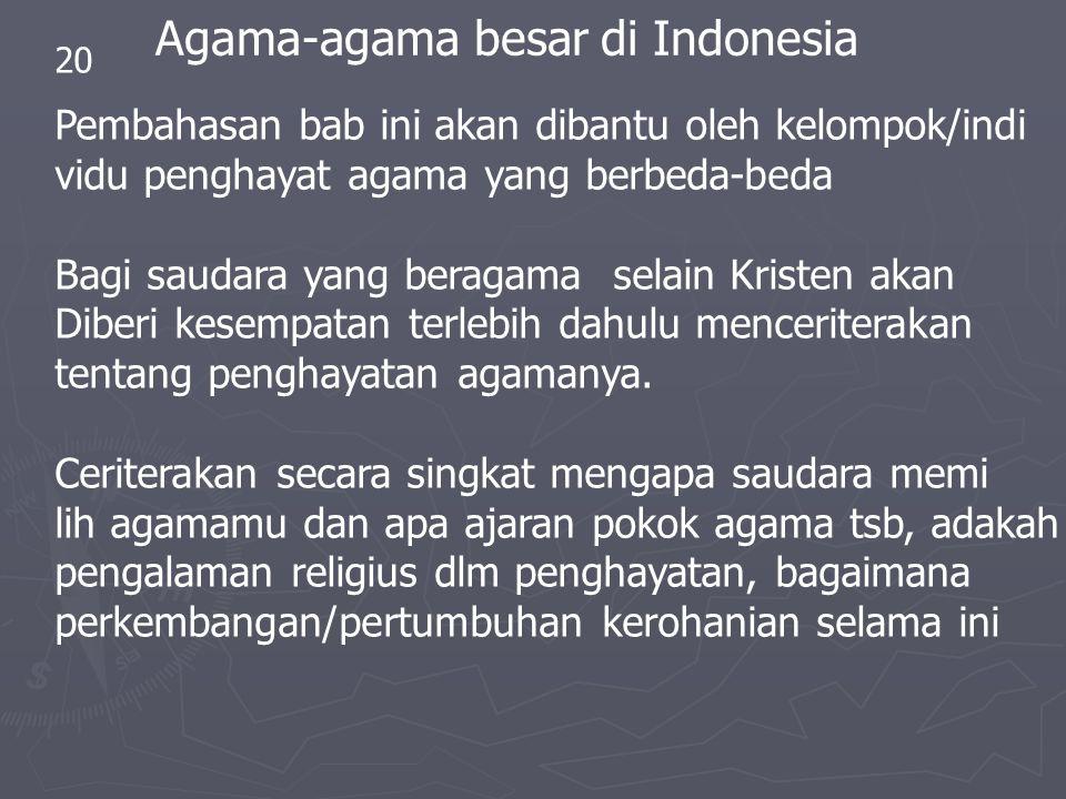 Agama-agama besar di Indonesia