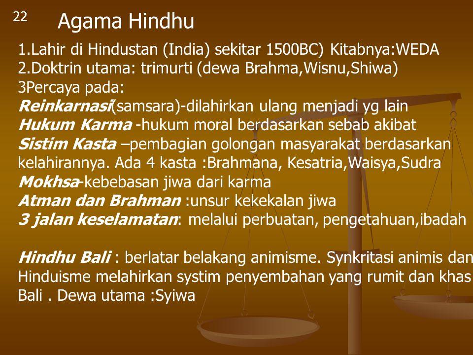 22 Agama Hindhu. 1.Lahir di Hindustan (India) sekitar 1500BC) Kitabnya:WEDA. 2.Doktrin utama: trimurti (dewa Brahma,Wisnu,Shiwa)