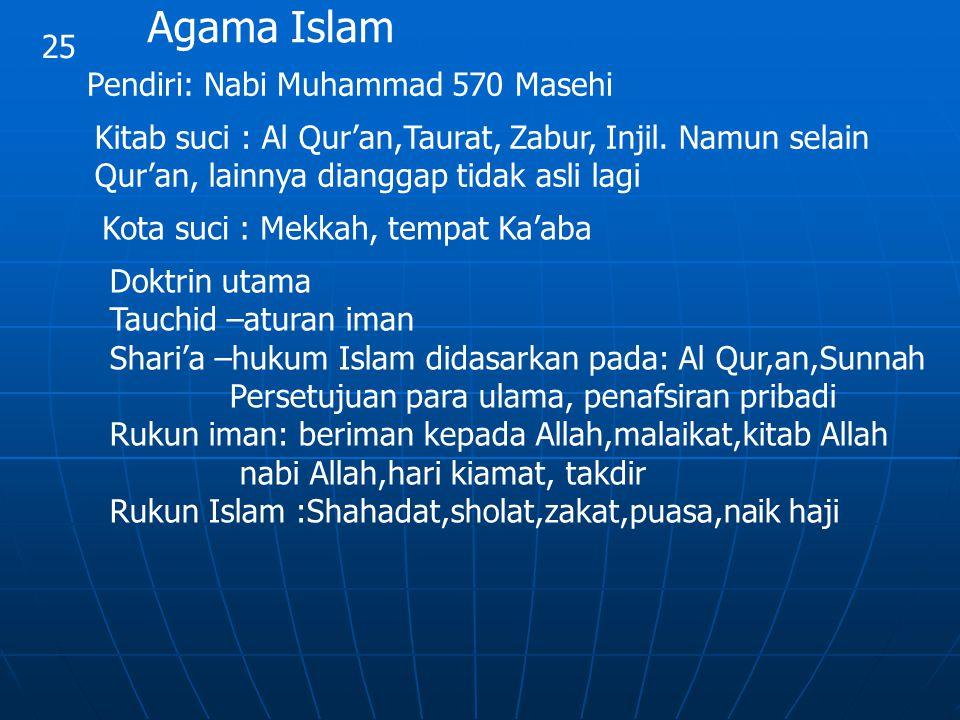 Agama Islam 25 Pendiri: Nabi Muhammad 570 Masehi