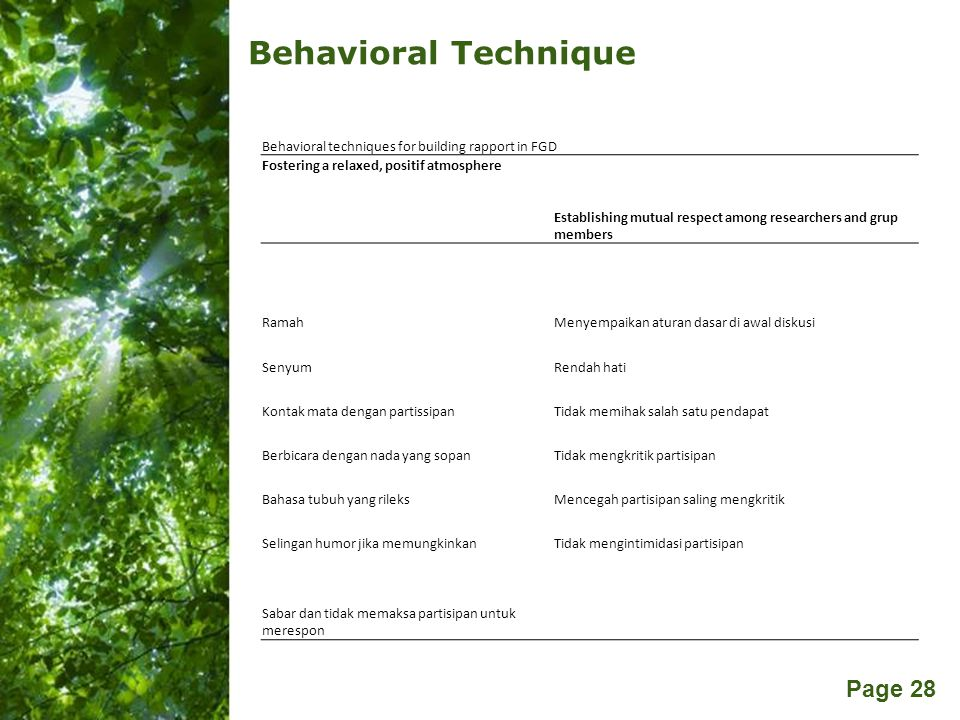 Behavioral Technique Behavioral techniques for building rapport in FGD