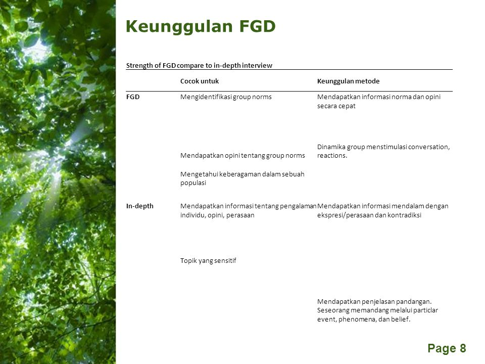 Keunggulan FGD Strength of FGD compare to in-depth interview