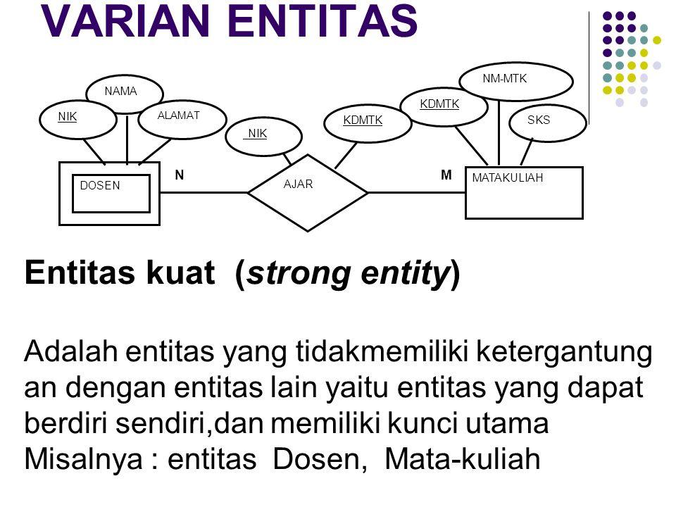VARIAN ENTITAS Entitas kuat (strong entity)