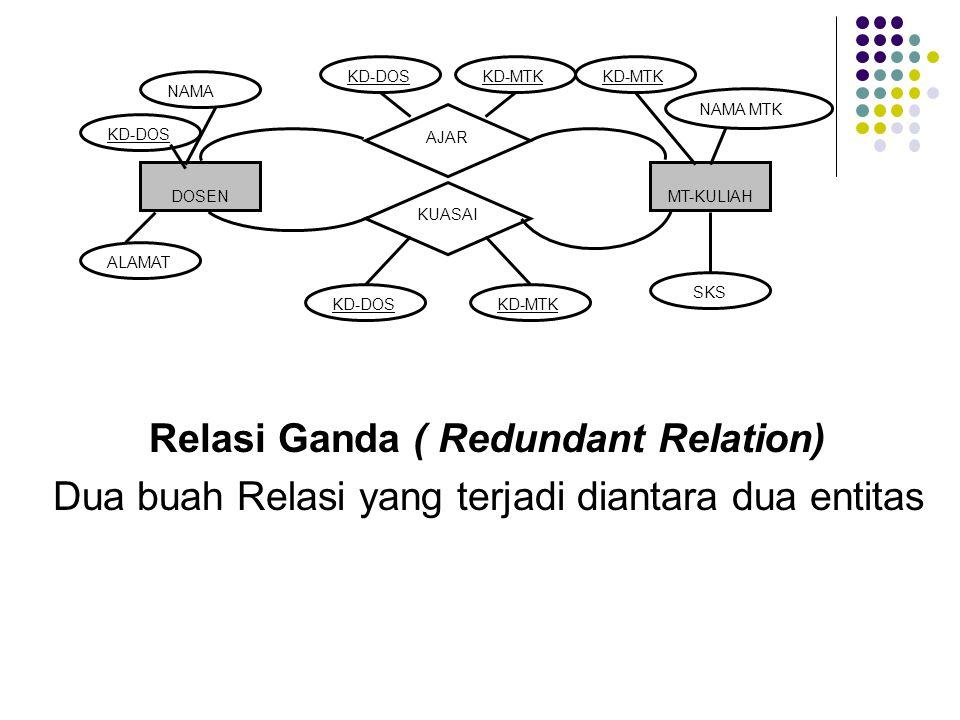 Relasi Ganda ( Redundant Relation)