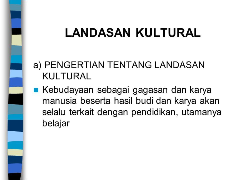 LANDASAN KULTURAL a) PENGERTIAN TENTANG LANDASAN KULTURAL