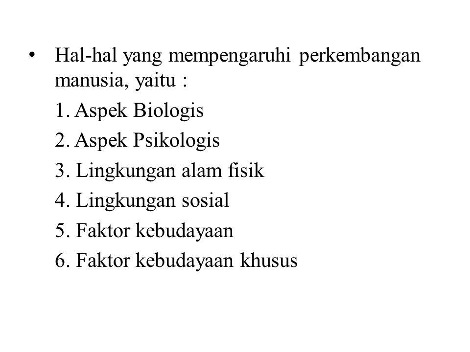 Hal-hal yang mempengaruhi perkembangan manusia, yaitu :
