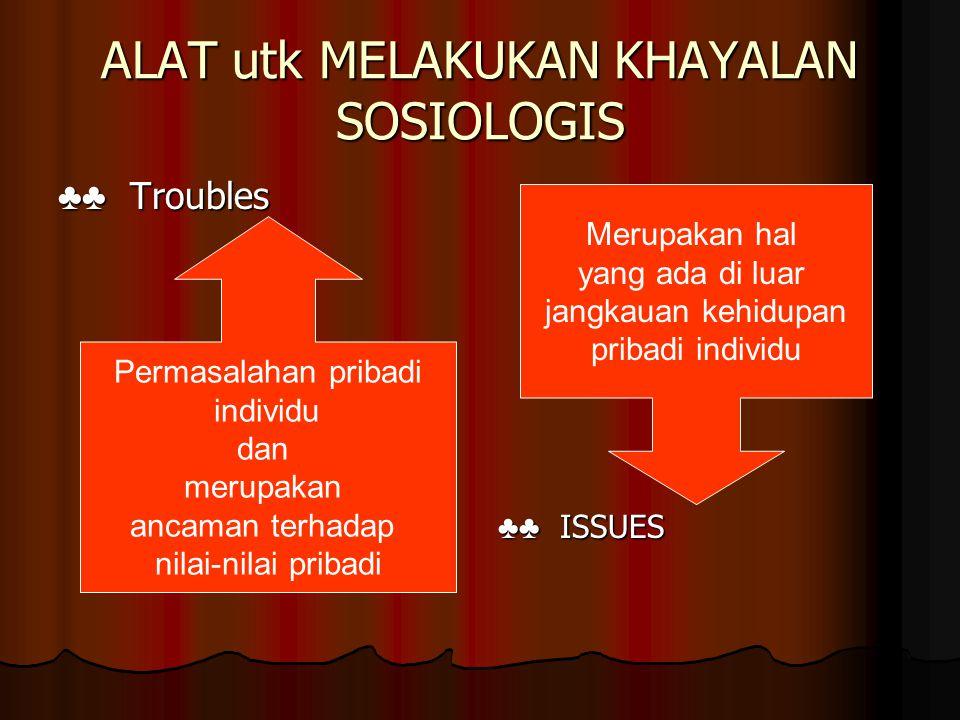 ALAT utk MELAKUKAN KHAYALAN SOSIOLOGIS