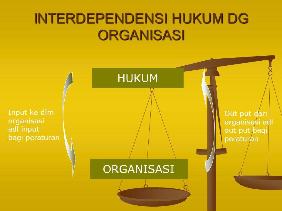 INTERDEPENDENSI HUKUM DG ORGANISASI