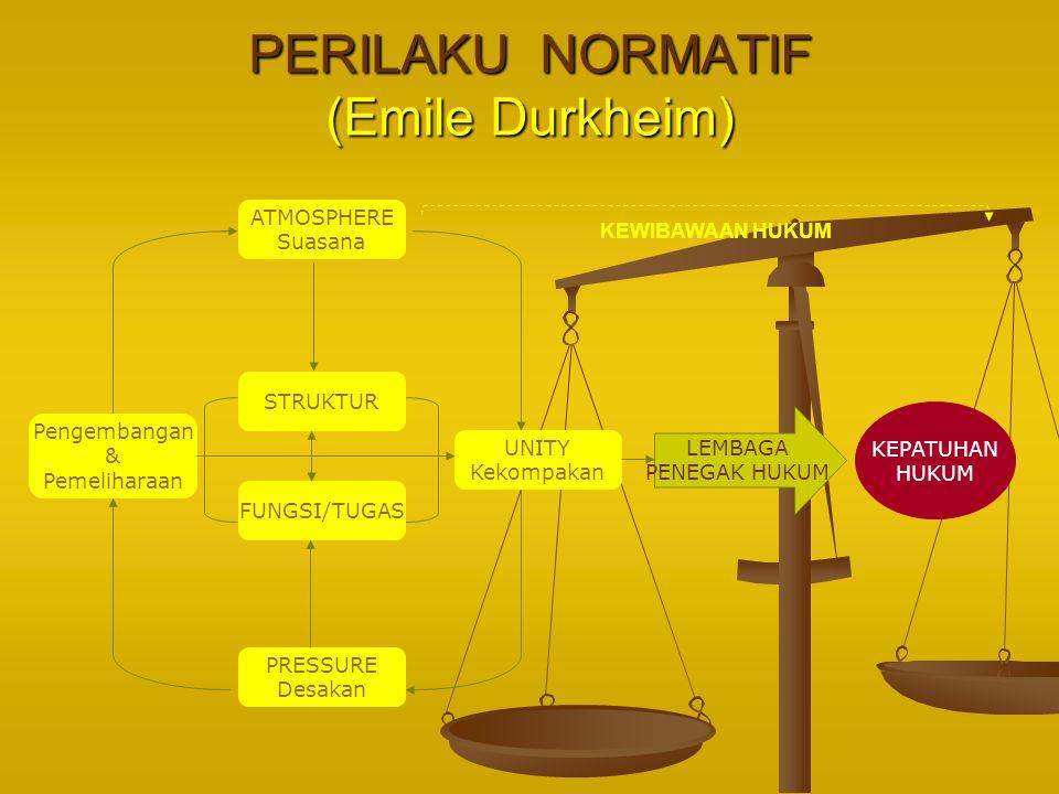PERILAKU NORMATIF (Emile Durkheim)