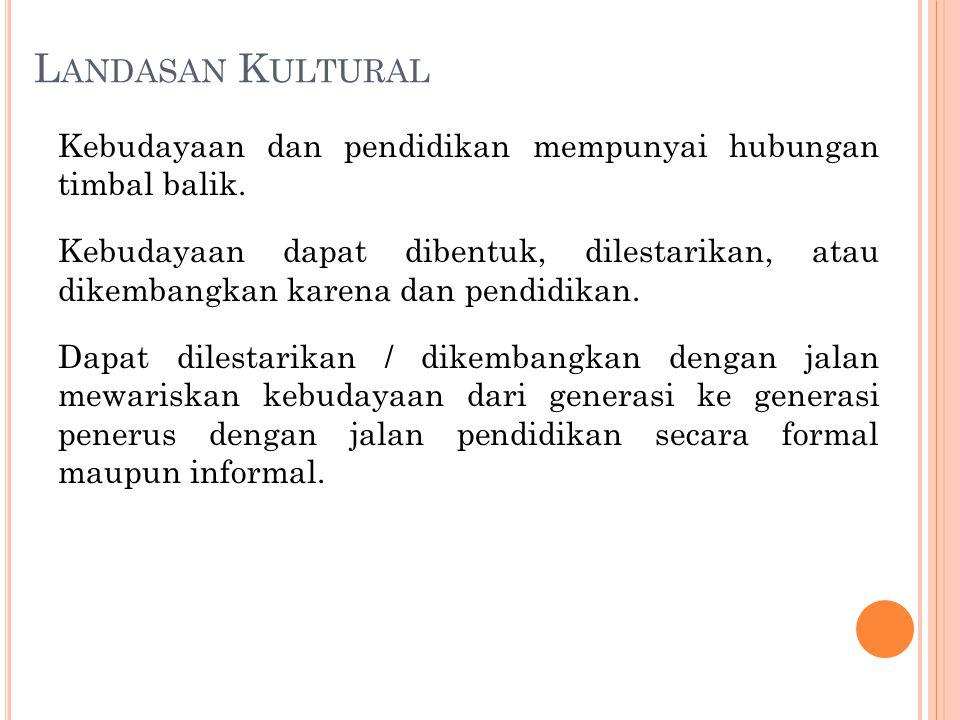 Landasan Kultural