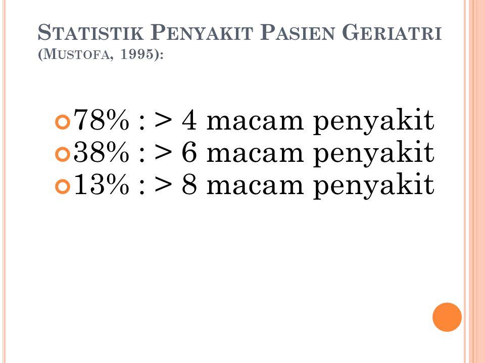 Statistik Penyakit Pasien Geriatri (Mustofa, 1995):
