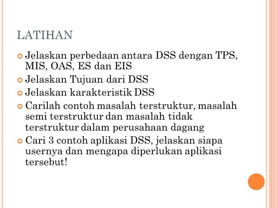 LATIHAN Jelaskan perbedaan antara DSS dengan TPS, MIS, OAS, ES dan EIS