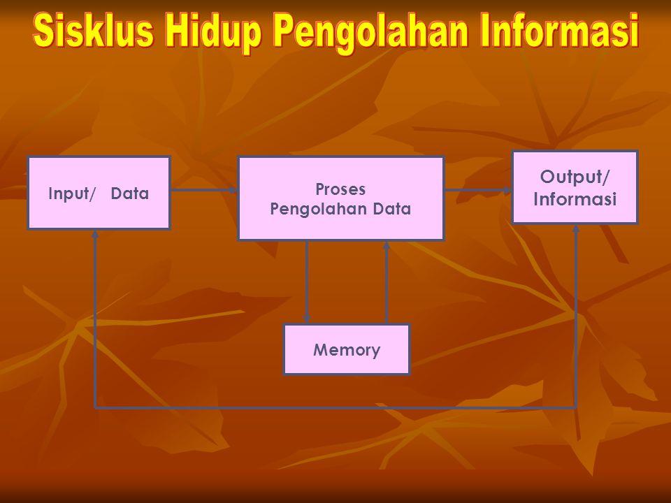 Sisklus Hidup Pengolahan Informasi