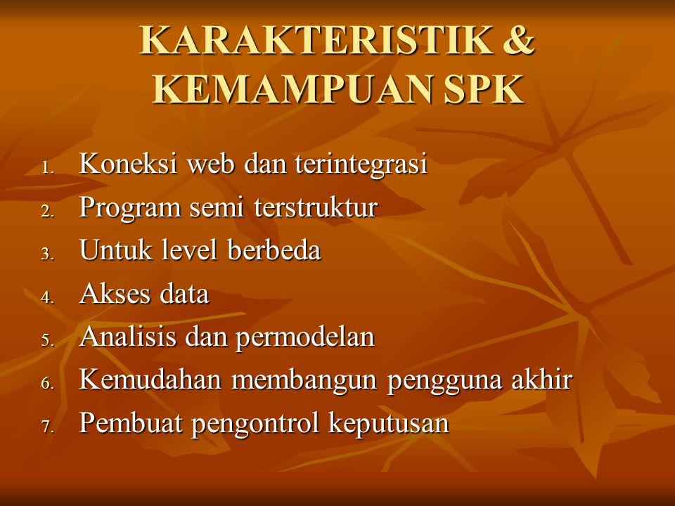 KARAKTERISTIK & KEMAMPUAN SPK