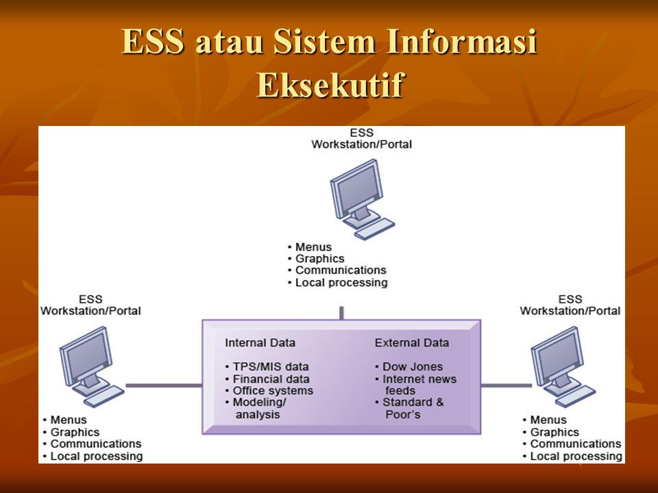 ESS atau Sistem Informasi Eksekutif