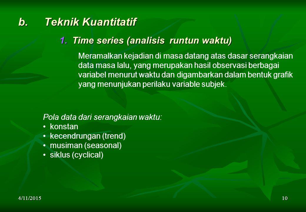 Teknik Kuantitatif Time series (analisis runtun waktu)
