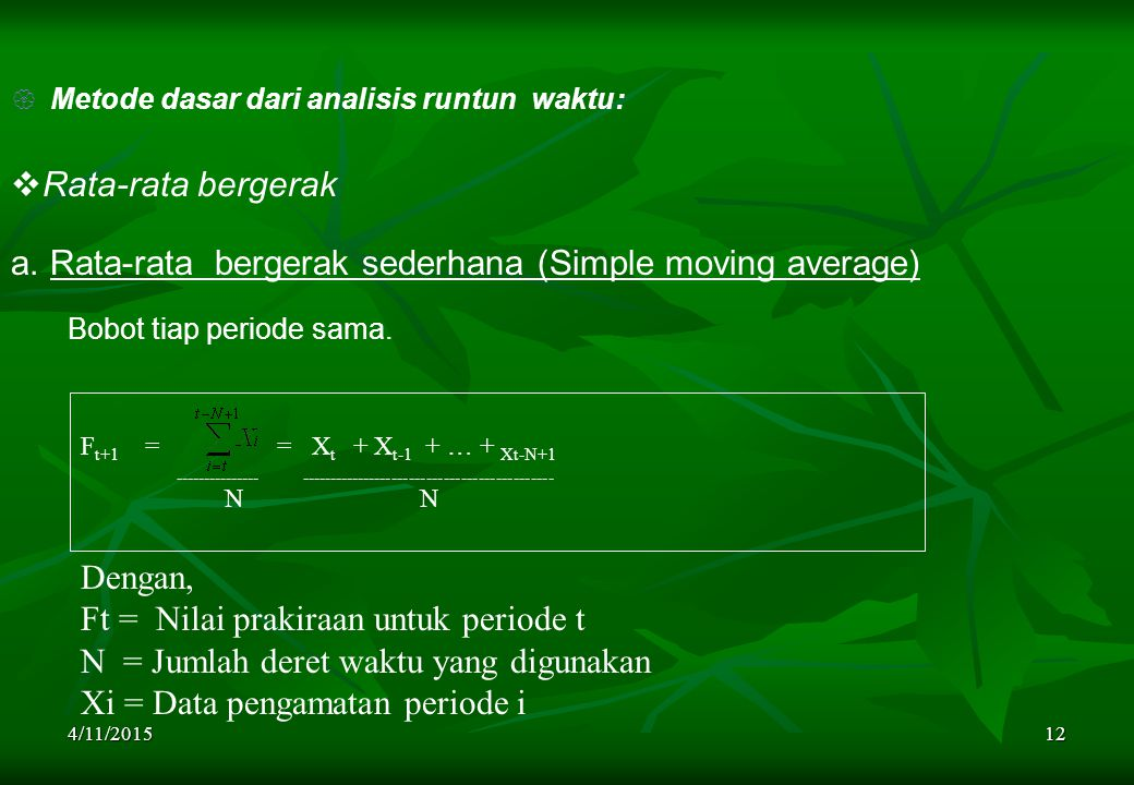 Rata-rata bergerak sederhana (Simple moving average)