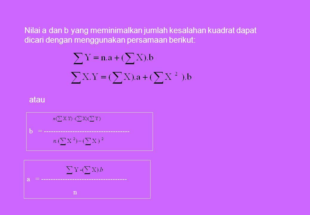 Nilai a dan b yang meminimalkan jumlah kesalahan kuadrat dapat dicari dengan menggunakan persamaan berikut: